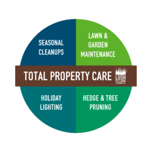 Total Property Care